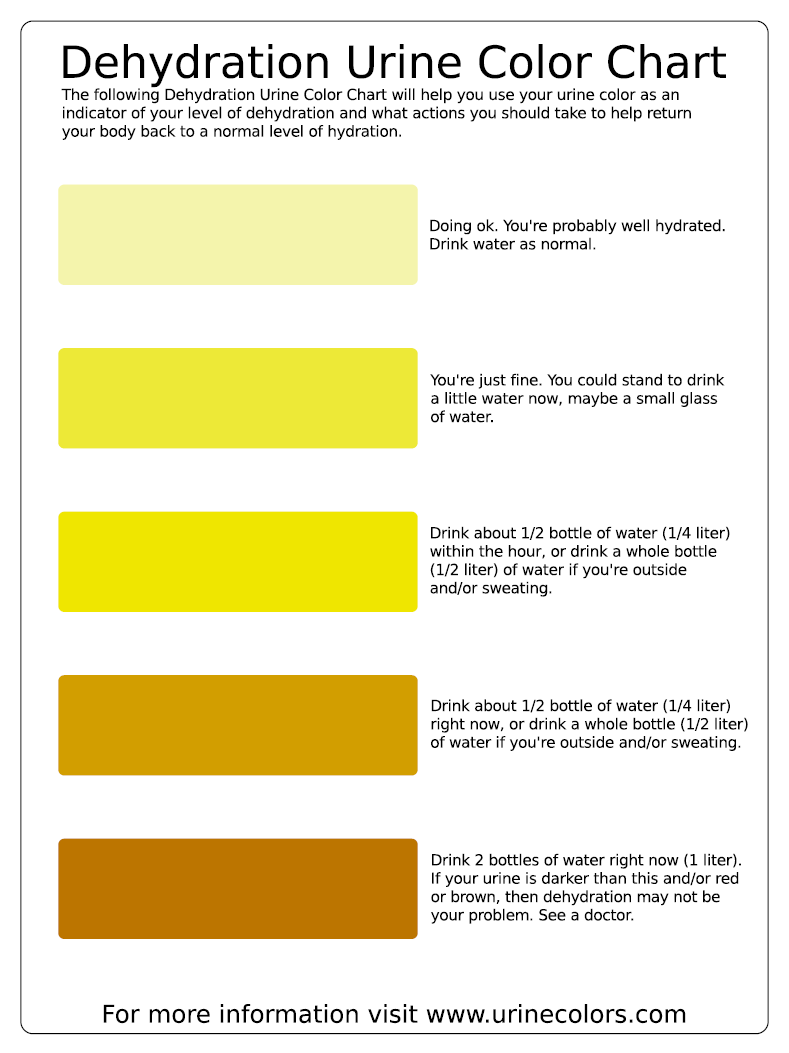 urine-color-chart-2
