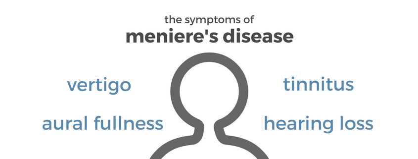 meniere's disease symptoms vertigo tinnitus hearing loss aural fullness