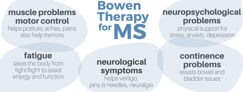 multiple sclerosis bowen therapy